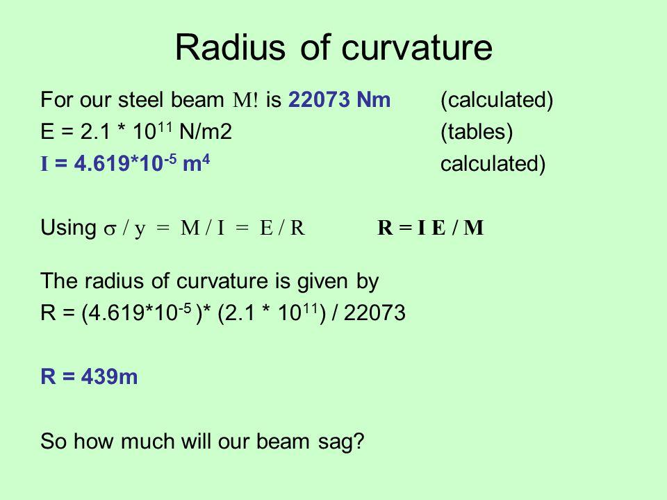 Radius of curvature For our steel beam M.
