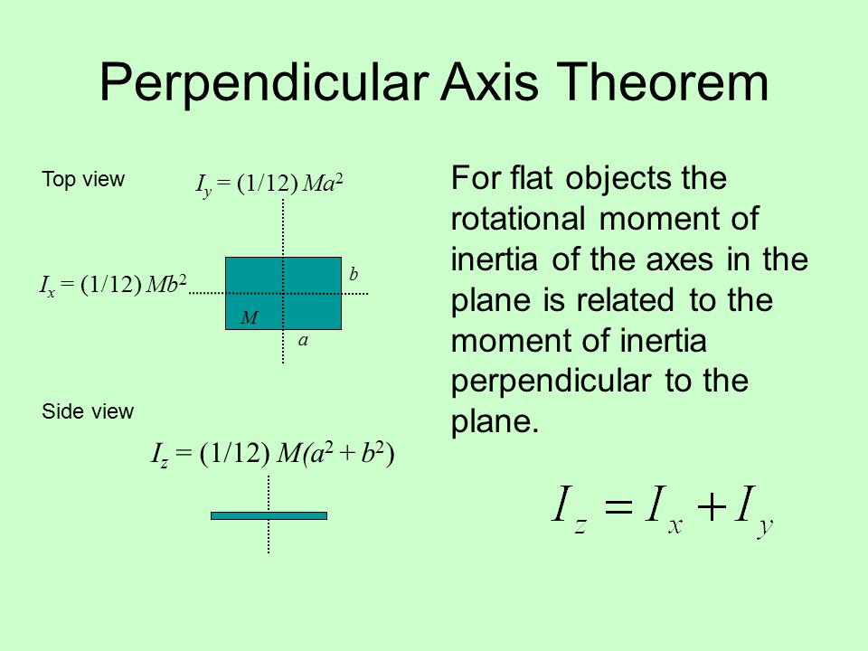 Perpendicular Axis Theorem For flat objects the rotational moment of inertia of the axes in the plane is related to the moment of inertia perpendicular to the plane.