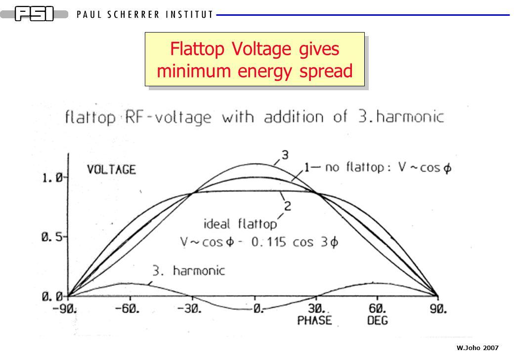W.Joho 2007 Flattop Voltage gives minimum energy spread