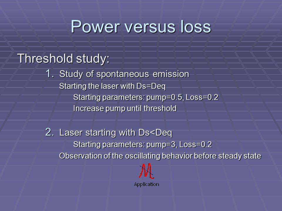 Power versus loss Threshold study: 1.