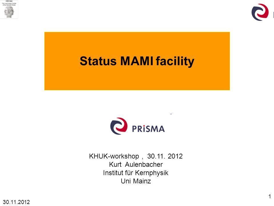 30.11.2012 1 Status MAMI facility KHUK-workshop, 30.11.
