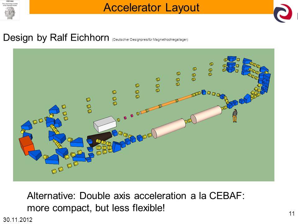 30.11.2012 11 Accelerator Layout Design by Ralf Eichhorn (Deutscher Designpreis für Magnethochregallager) Alternative: Double axis acceleration a la CEBAF: more compact, but less flexible!