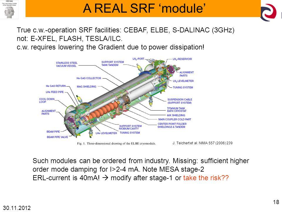 30.11.2012 18 A REAL SRF 'module' True c.w.-operation SRF facilities: CEBAF, ELBE, S-DALINAC (3GHz) not: E-XFEL, FLASH, TESLA/ILC.