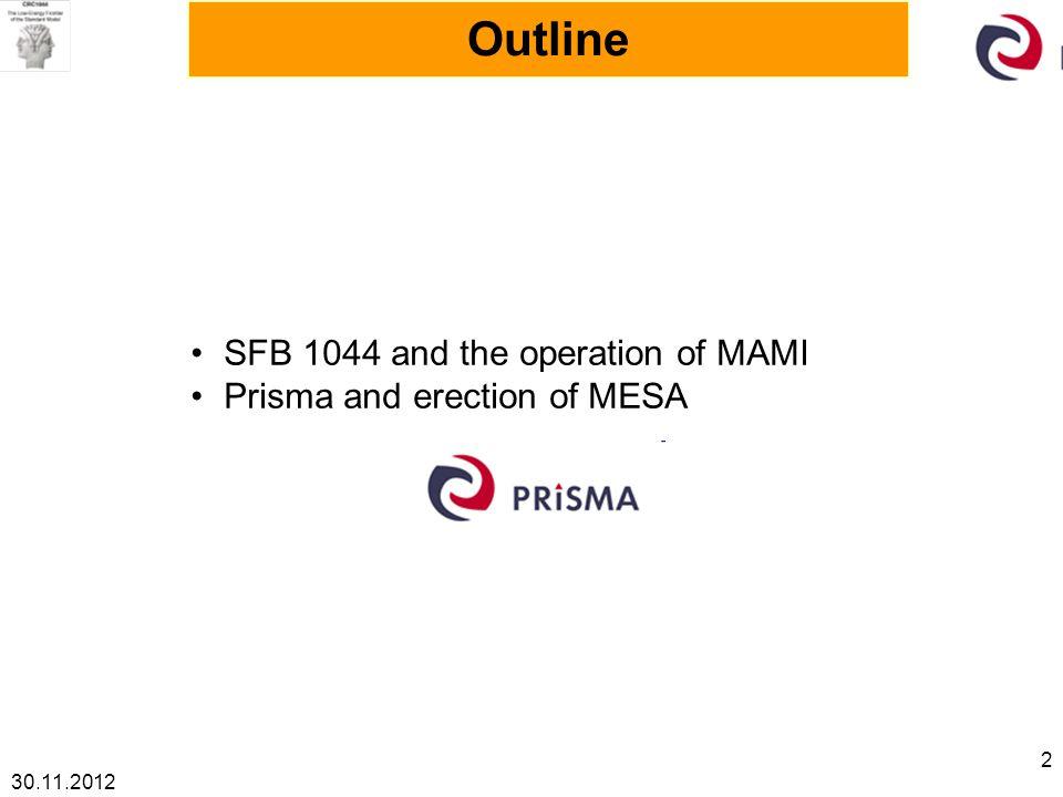 30.11.2012 3 MAMI at IKP Mainz 1.6 GeV c.w. polarized beam 150kW beam power