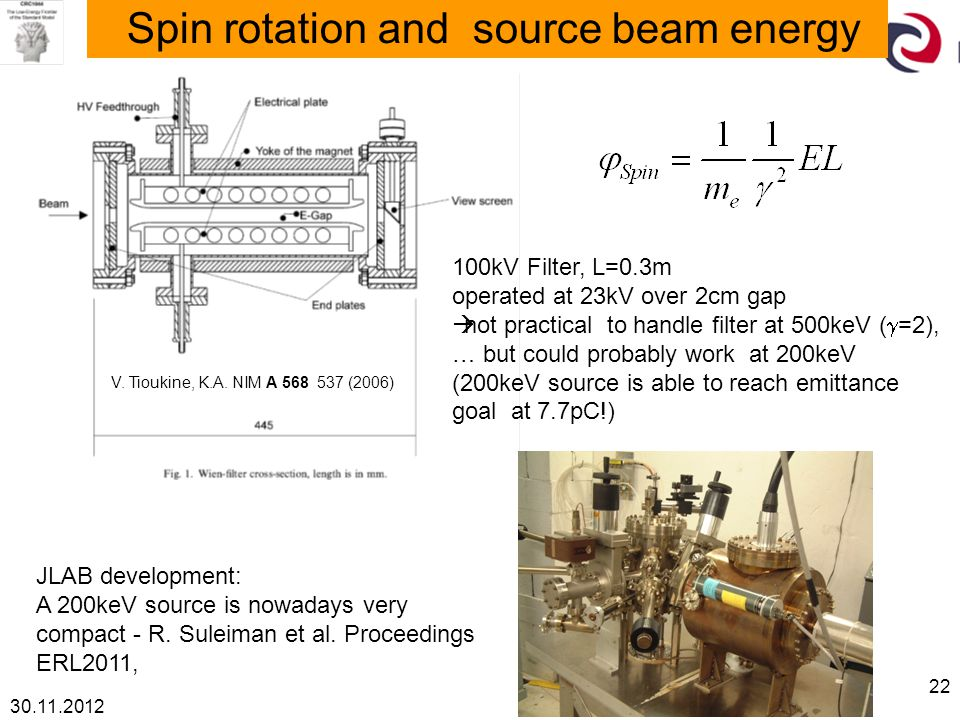 30.11.2012 22 Spin rotation and source beam energy V. Tioukine, K.A. NIM A 568 537 (2006) 100kV Filter, L=0.3m operated at 23kV over 2cm gap  not pra