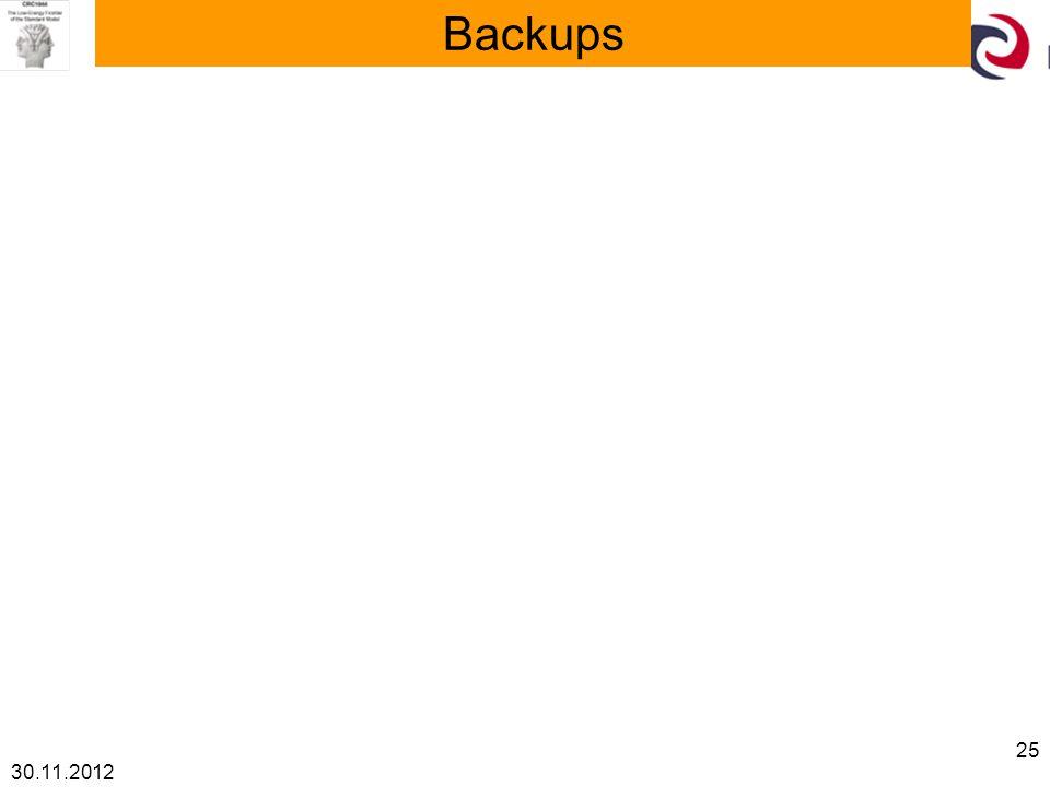 30.11.2012 25 Backups