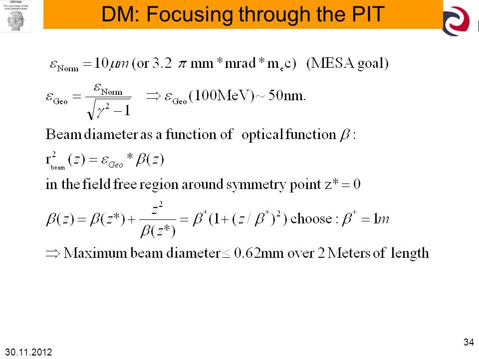 30.11.2012 34 DM: Focusing through the PIT