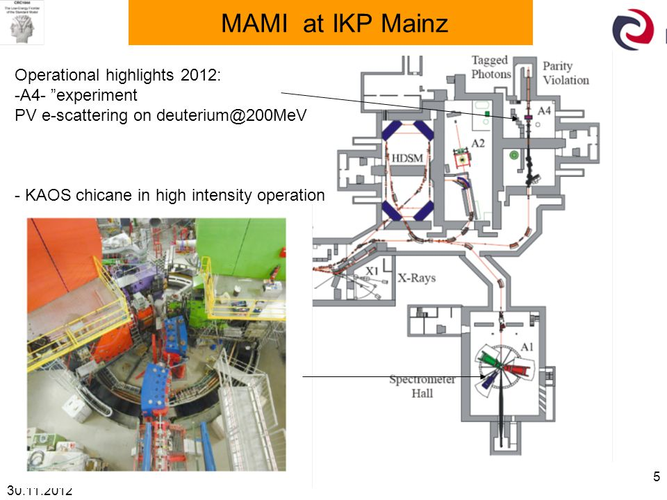 "30.11.2012 5 MAMI at IKP Mainz Operational highlights 2012: -A4- ""experiment PV e-scattering on deuterium@200MeV - KAOS chicane in high intensity oper"