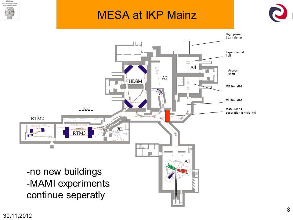 30.11.2012 8 MESA-hall-2 MESA-hall-1 MAMI/MESA separation (shielding) Experimental hall High power beam dump Access- shaft MESA at IKP Mainz -no new buildings -MAMI experiments continue seperatly