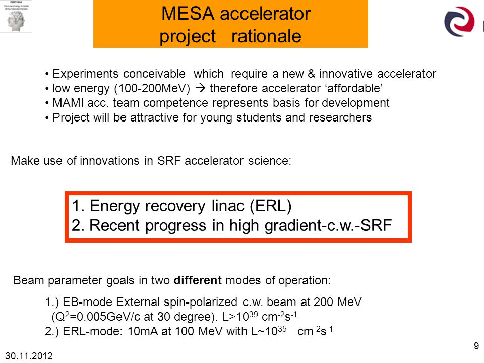 30.11.2012 9 MESA accelerator project rationale 1.Energy recovery linac (ERL) 2. Recent progress in high gradient-c.w.-SRF Experiments conceivable whi