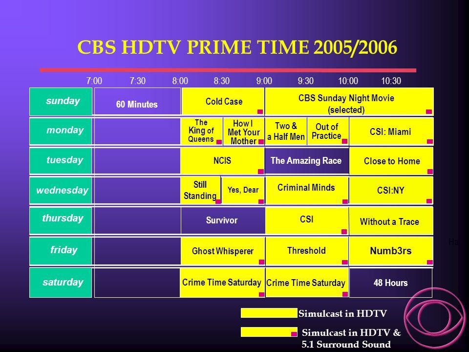 Ghost Whisperer CSI: Miami Yes, Dear CBS HDTV PRIME TIME 2005/2006 7:308:008:309:009:3010:0010:307:00 60 Minutes tuesday sunday monday saturday wednes