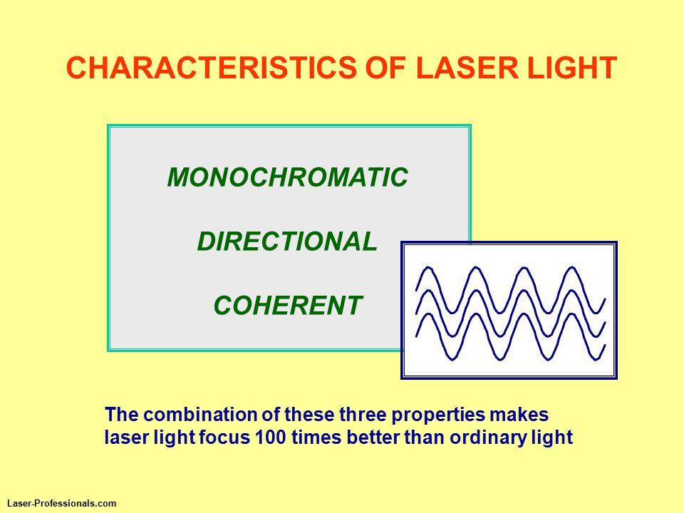 LASER COMPONENTS High Reflectance Mirror (HR) Output Coupler Mirror (OC) Active Medium Output Beam Excitation Mechanism Optical Resonator Laser-Professionals.com