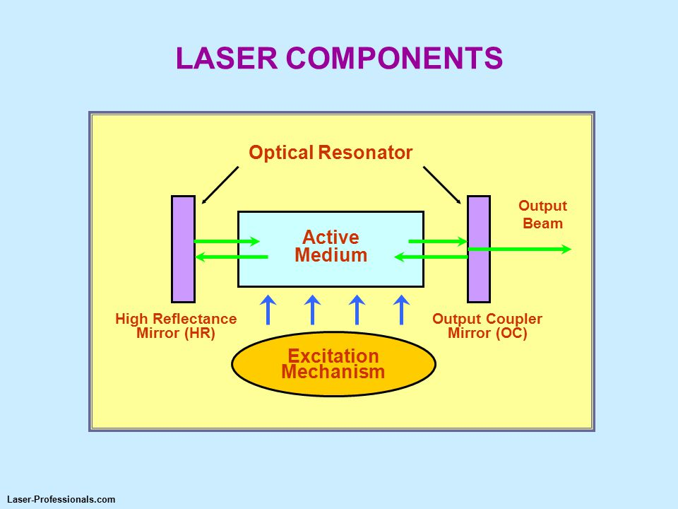 LASER PROTECTIVE BARRIER Photo courtesy of Laser-Professionals.com