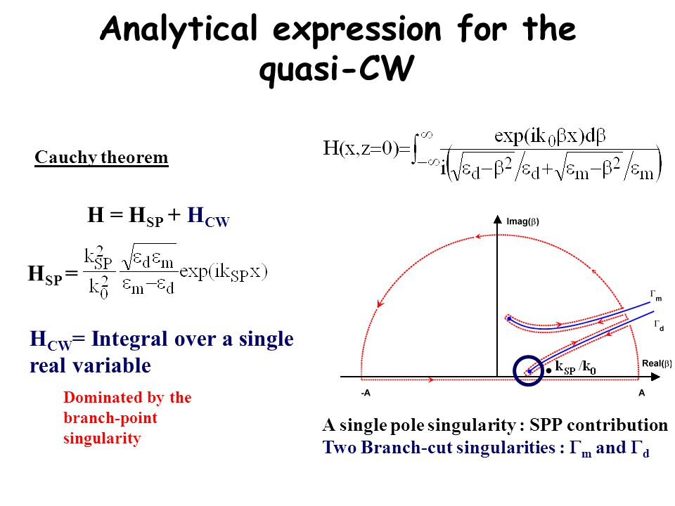 Cauchy theorem H = H SP + H CW H SP = H CW = Integral over a single real variable A single pole singularity : SPP contribution Two Branch-cut singular