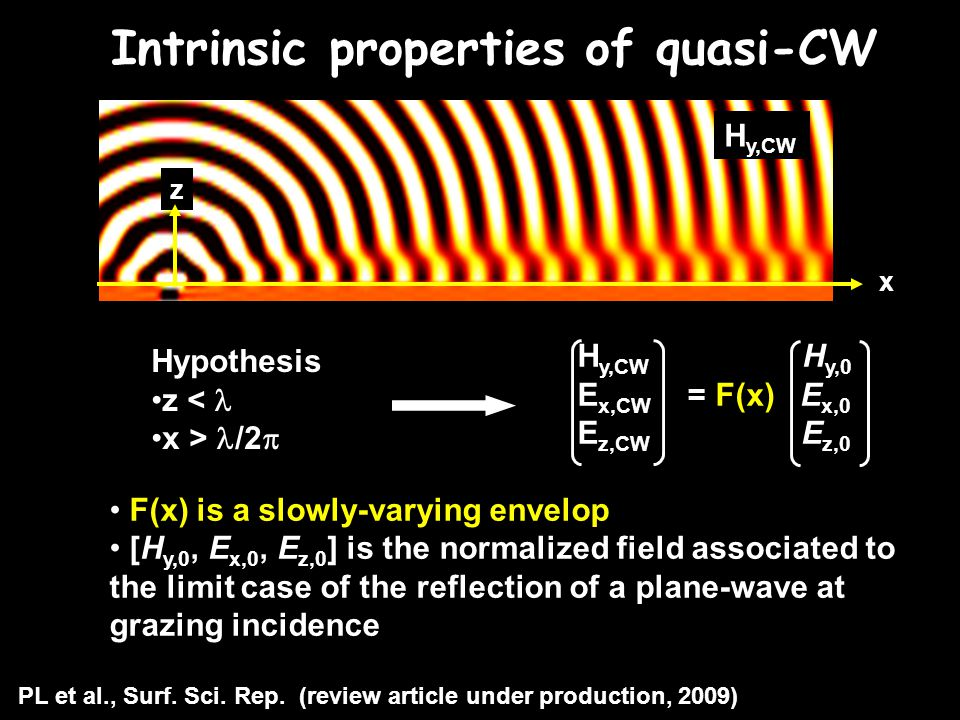 Intrinsic properties of quasi-CW H y,CW H y,0 E x,CW = F(x) E x,0 E z,CW E z,0 F(x) is a slowly-varying envelop [H y,0, E x,0, E z,0 ] is the normaliz
