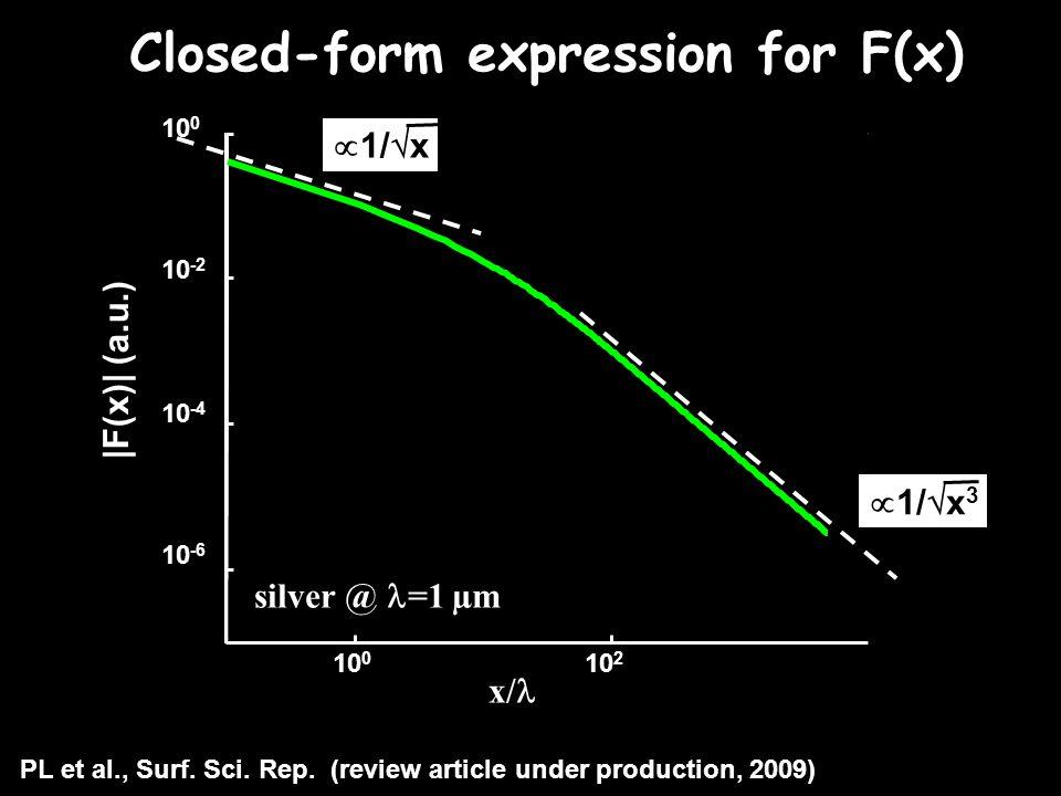 10 2 10 0 10 -2 10 0 10 -4 10 -6 |F(x)| (a.u.) x/  1/  x 3  1/  x silver @ =1 µm Closed-form expression for F(x) PL et al., Surf.