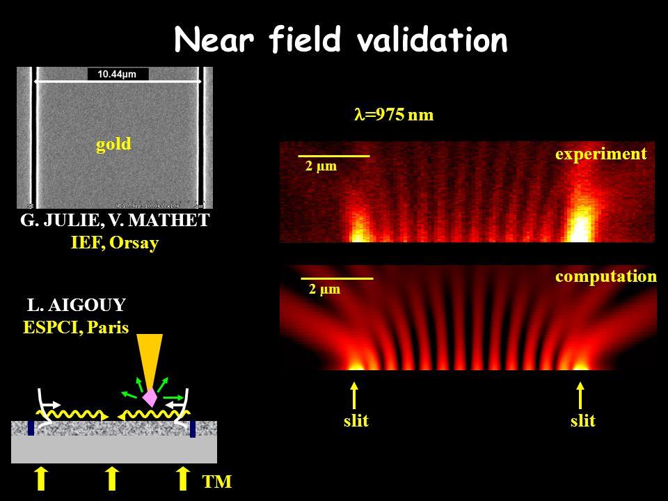L. AIGOUY ESPCI, Paris 2 µm Near field validation TM slit G.