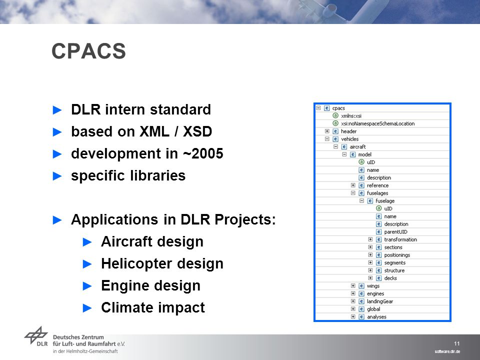 11 software.dlr.de CPACS ► DLR intern standard ► based on XML / XSD ► development in ~2005 ► specific libraries ► Applications in DLR Projects: ► Airc