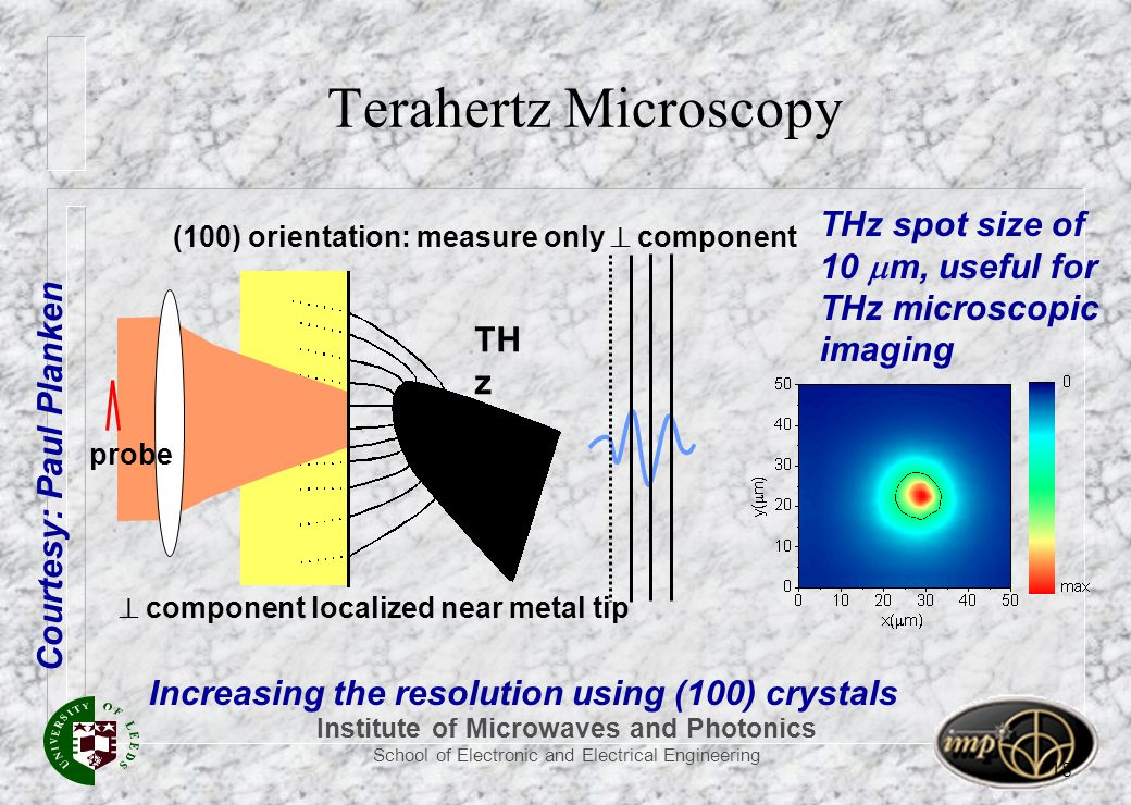 Institute of Microwaves and Photonics School of Electronic and Electrical Engineering 18 Terahertz Microscopy  component localized near metal tip (100) orientation: measure only  component probe TH z Increasing the resolution using (100) crystals THz spot size of 10  m, useful for THz microscopic imaging Courtesy: Paul Planken