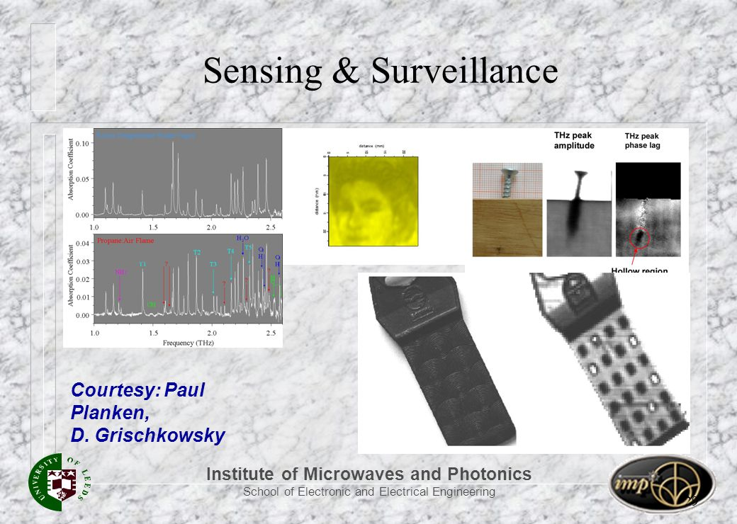 Institute of Microwaves and Photonics School of Electronic and Electrical Engineering 29 Sensing & Surveillance Courtesy: Paul Planken, D.