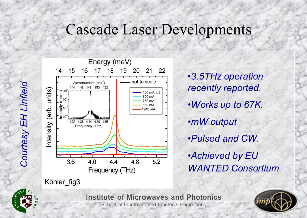 Institute of Microwaves and Photonics School of Electronic and Electrical Engineering 8 Cascade Laser Developments 3.5THz operation recently reported.