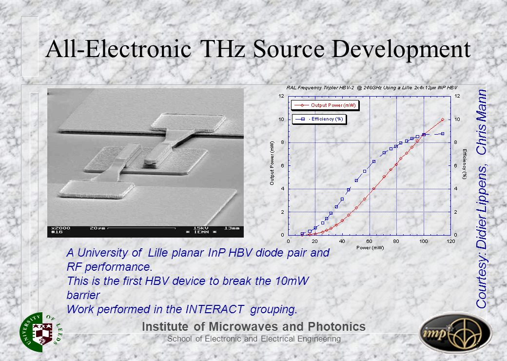 Institute of Microwaves and Photonics School of Electronic and Electrical Engineering 9 A University of Lille planar InP HBV diode pair and RF performance.