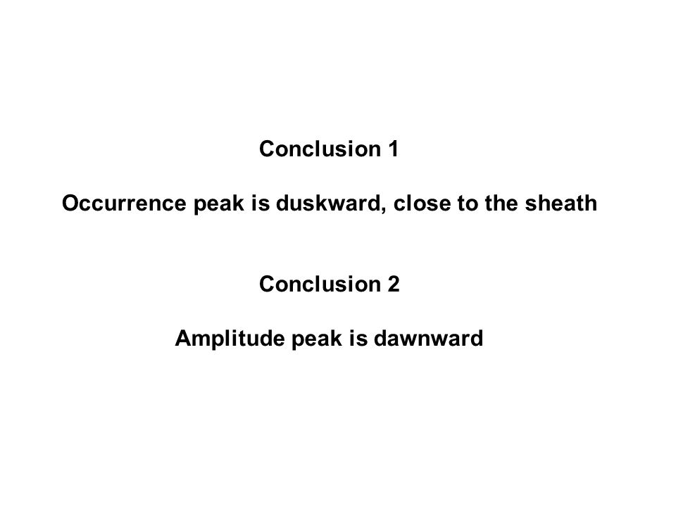 Conclusion 1 Occurrence peak is duskward, close to the sheath Conclusion 2 Amplitude peak is dawnward