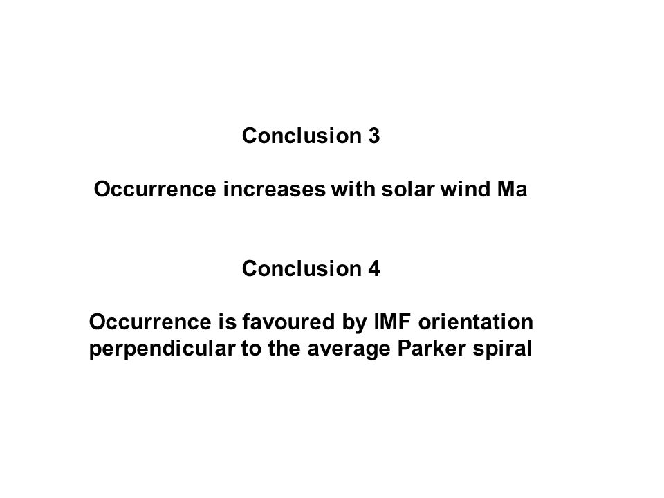 Conclusion 3 Occurrence increases with solar wind Ma Conclusion 4 Occurrence is favoured by IMF orientation perpendicular to the average Parker spiral