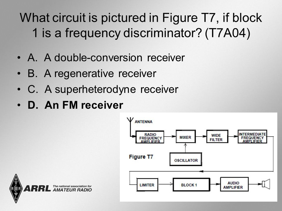 What circuit is pictured in Figure T7, if block 1 is a frequency discriminator.