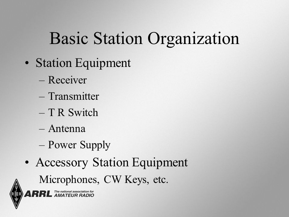 Basic Station Organization Station Equipment –Receiver –Transmitter –T R Switch –Antenna –Power Supply Accessory Station Equipment Microphones, CW Keys, etc.