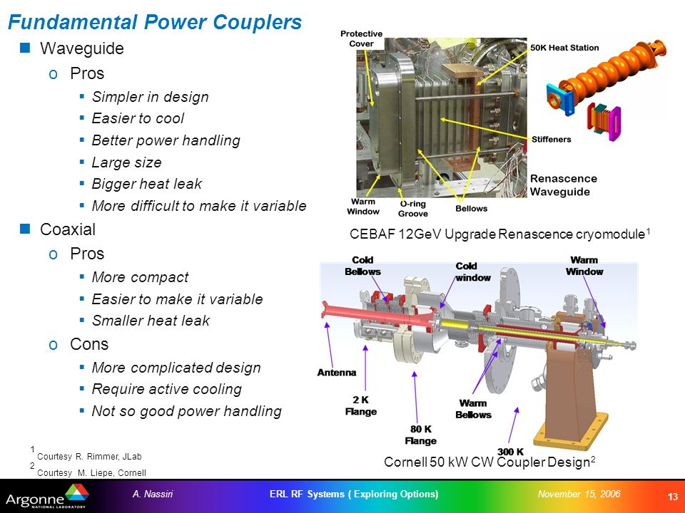 ERL RF Systems ( Exploring Options)A. NassiriNovember 15, 2006 13 Fundamental Power Couplers Waveguide oPros  Simpler in design  Easier to cool  Be