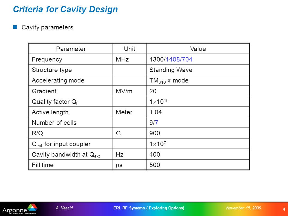 ERL RF Systems ( Exploring Options)A. NassiriNovember 15, 2006 4 Criteria for Cavity Design Cavity parameters ParameterUnitValue FrequencyMHz1300/1408