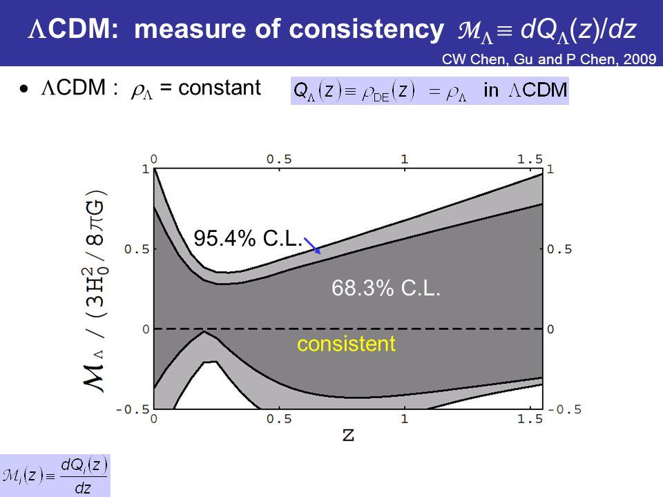  CDM: measure of consistency M   dQ  (z)/dz   CDM :   = constant 95.4% C.L.
