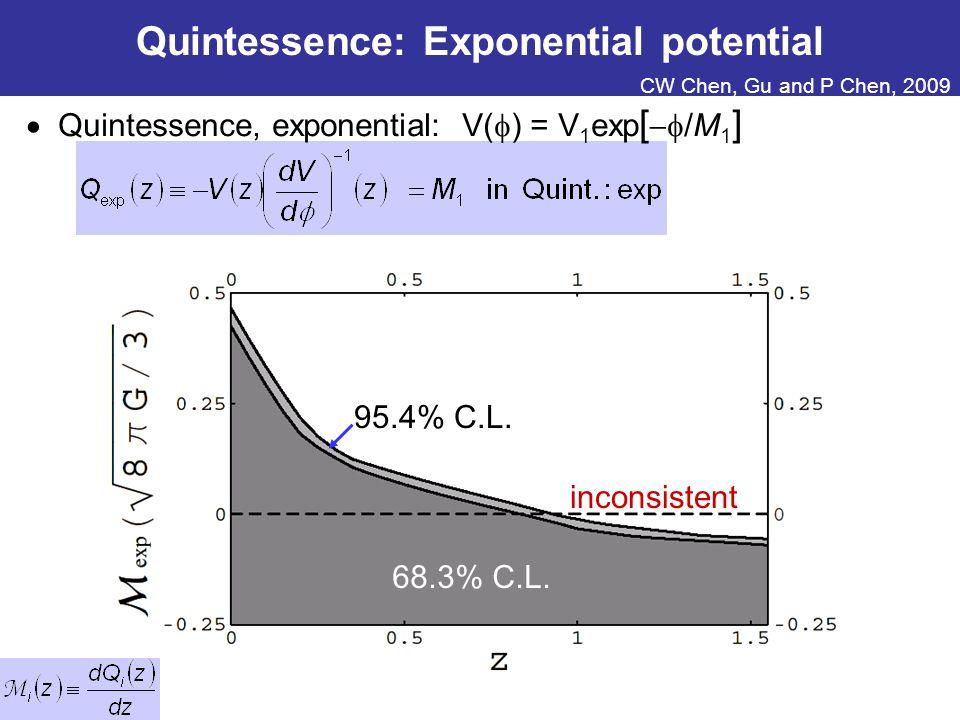 Quintessence: Exponential potential  Quintessence, exponential: V(  ) = V 1 exp [  /M 1 ] 95.4% C.L.