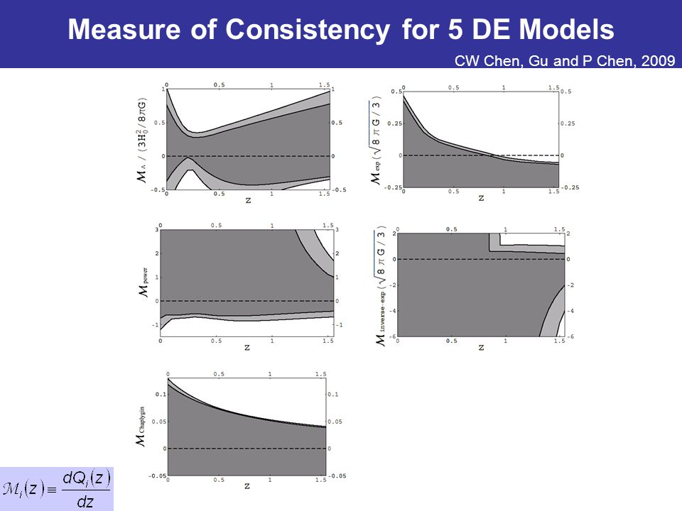Measure of Consistency for 5 DE Models CW Chen, Gu and P Chen, 2009