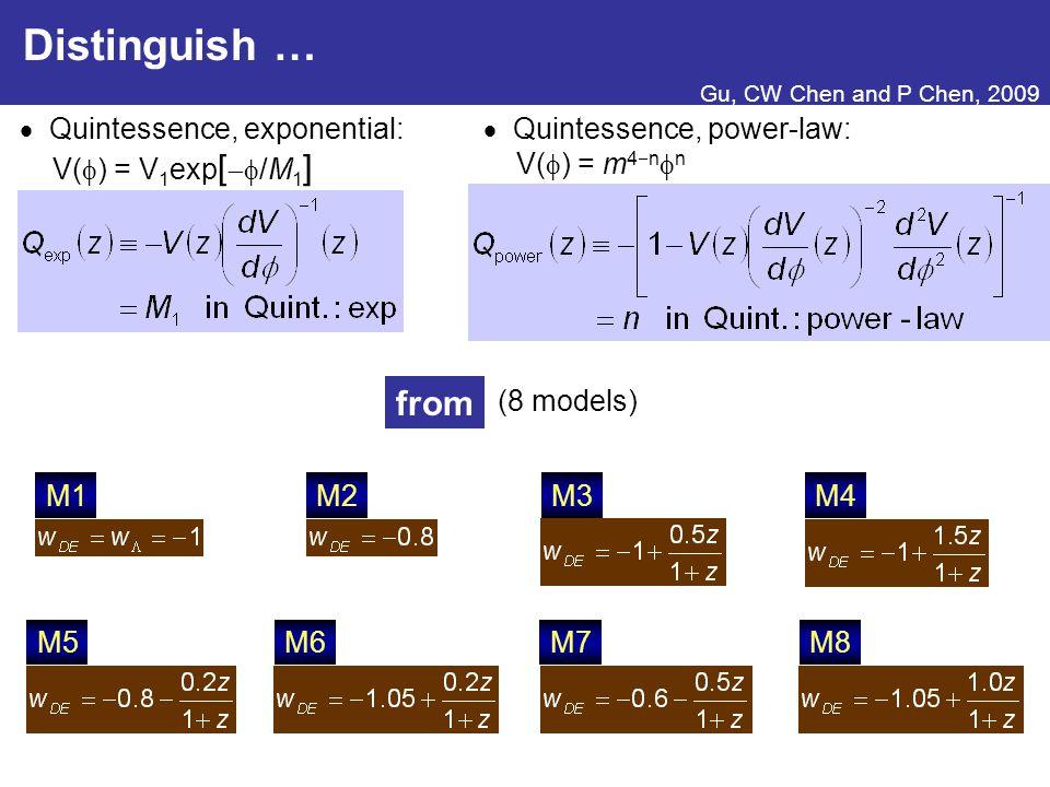 Distinguish …  Quintessence, exponential: V(  ) = V 1 exp [  /M 1 ]  Quintessence, power-law: V(  ) = m 4  n  n Gu, CW Chen and P Chen, 2009 from M5M6M7M8 M3M1M2M4 (8 models)