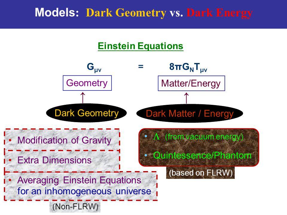 (Non-FLRW) Models : Dark Geometry vs.
