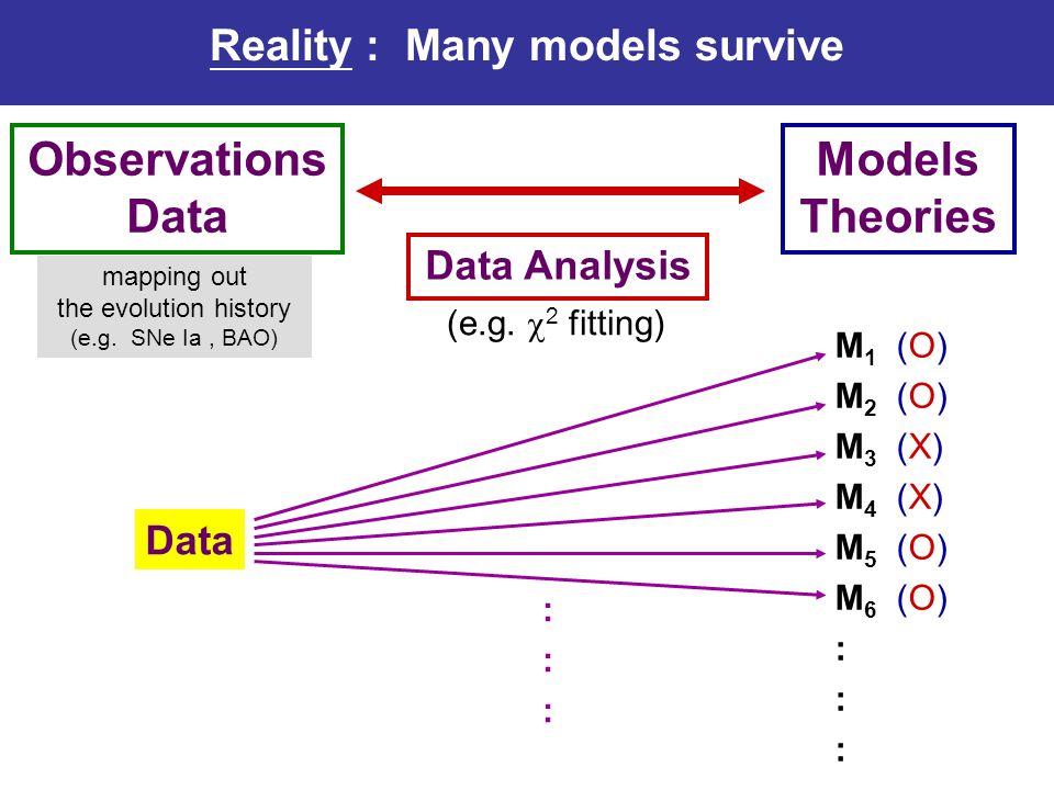 An Approach to Testing Dark Energy Models via Characteristic Q(z) Gu, C.-W.