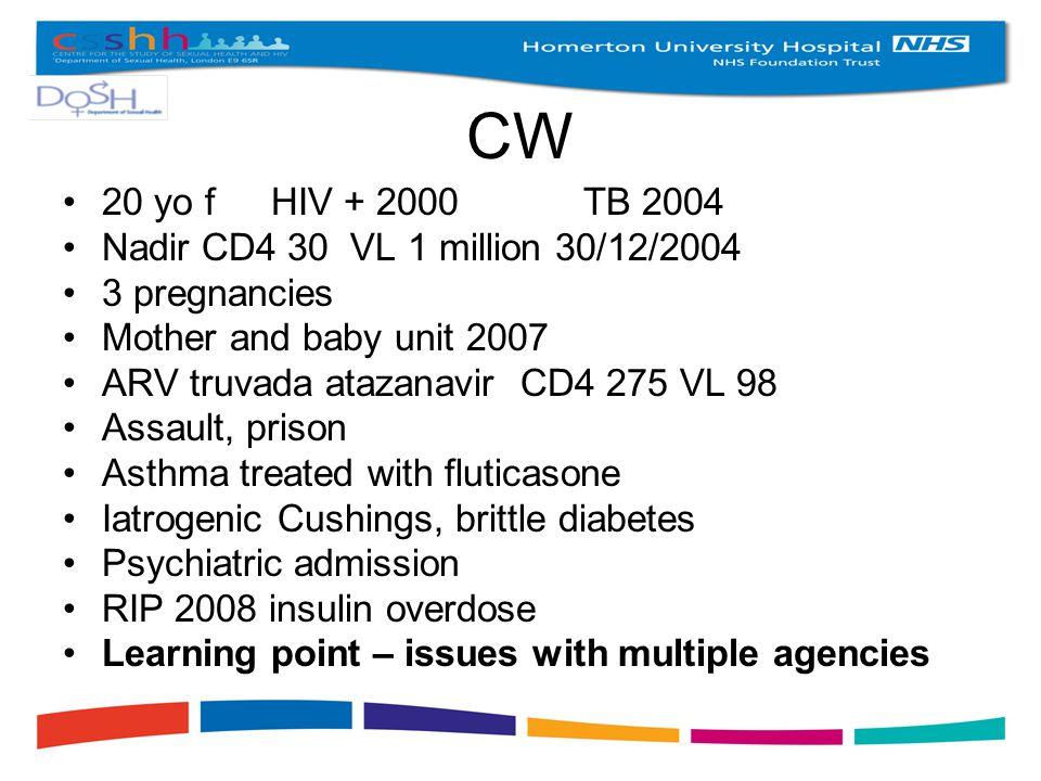 RP 41 yo F HIV + 2009 Hep C Positive Elispot – PTB CD4 605 3/12 TB treatment Rehoused out of area, LTFU 2011 DTB, CD4 11 albumen 17 weight 30 kg 6/12 treatment.