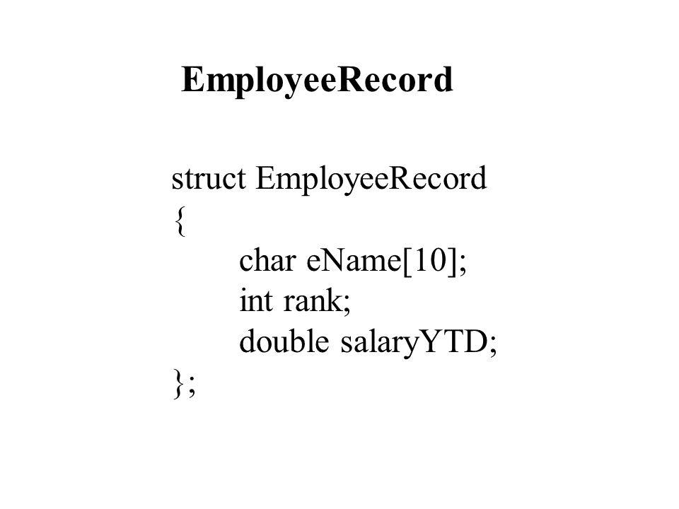 EmployeeRecord struct EmployeeRecord { char eName[10]; int rank; double salaryYTD; };