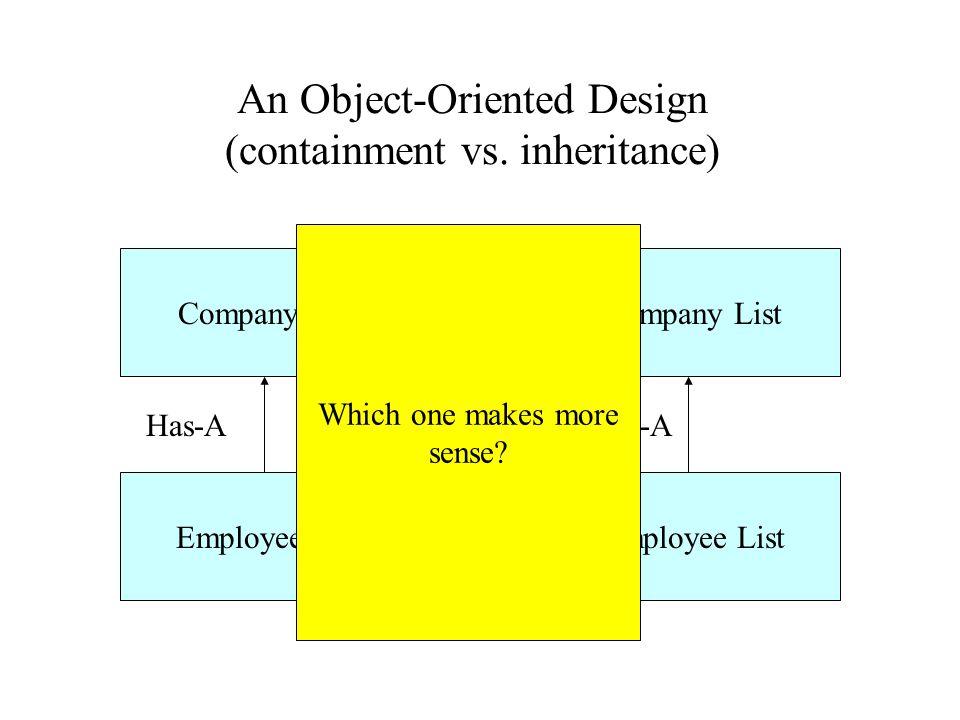 Test Driver of List EmployeeRecord employee; strcpy(employee.eName, Joe ); employee.rank = 1; employee.salaryYTD = 30000; test.insert(employee);