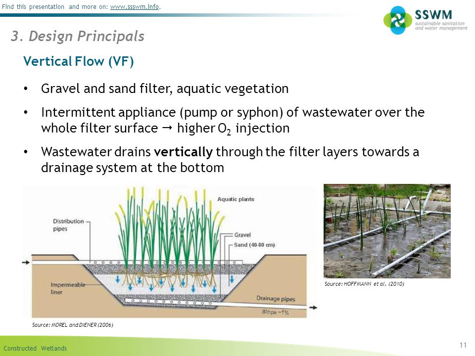 Constructed Wetlands Find this presentation and more on: www.ssswm.info.www.ssswm.info Vertical Flow (VF) Gravel and sand filter, aquatic vegetation I