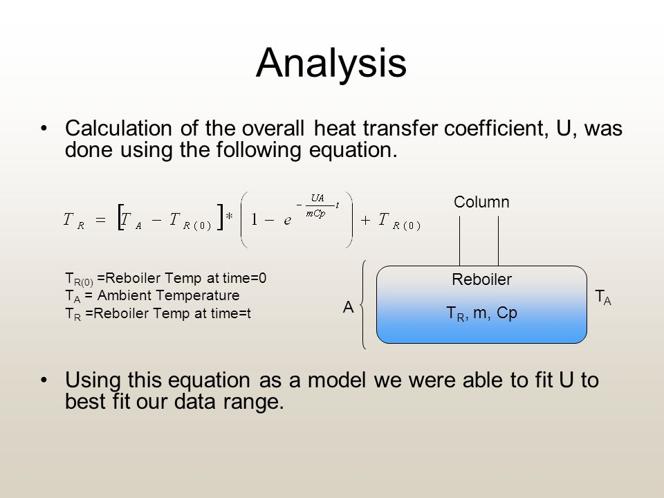 Analysis Calculation of the overall heat transfer coefficient, U, was done using the following equation.