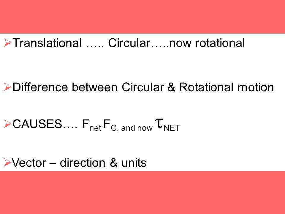  Translational …..