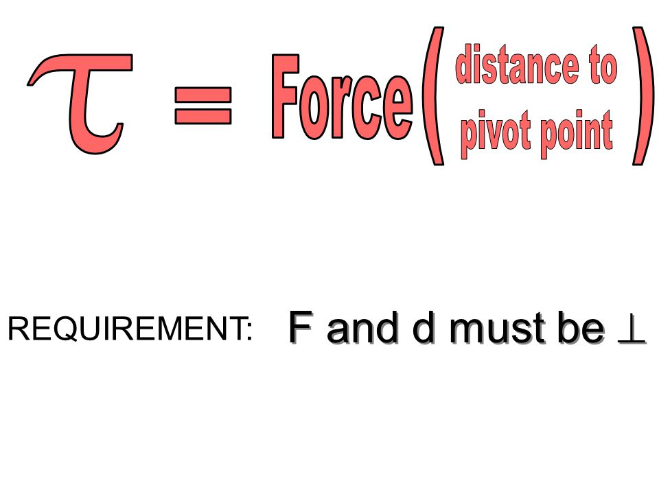REQUIREMENT: F and d must be 
