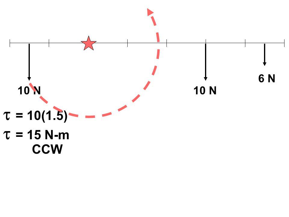 10 N 6 N  = 10(1.5)  = 15 N-m CCW