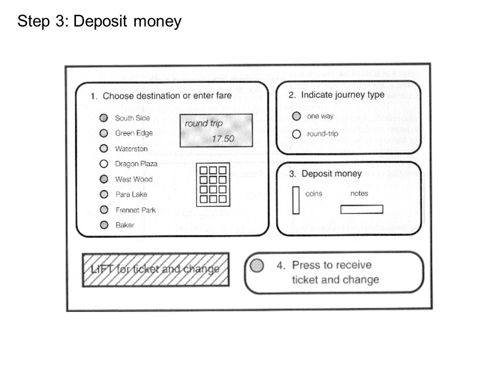 Step 3: Deposit money
