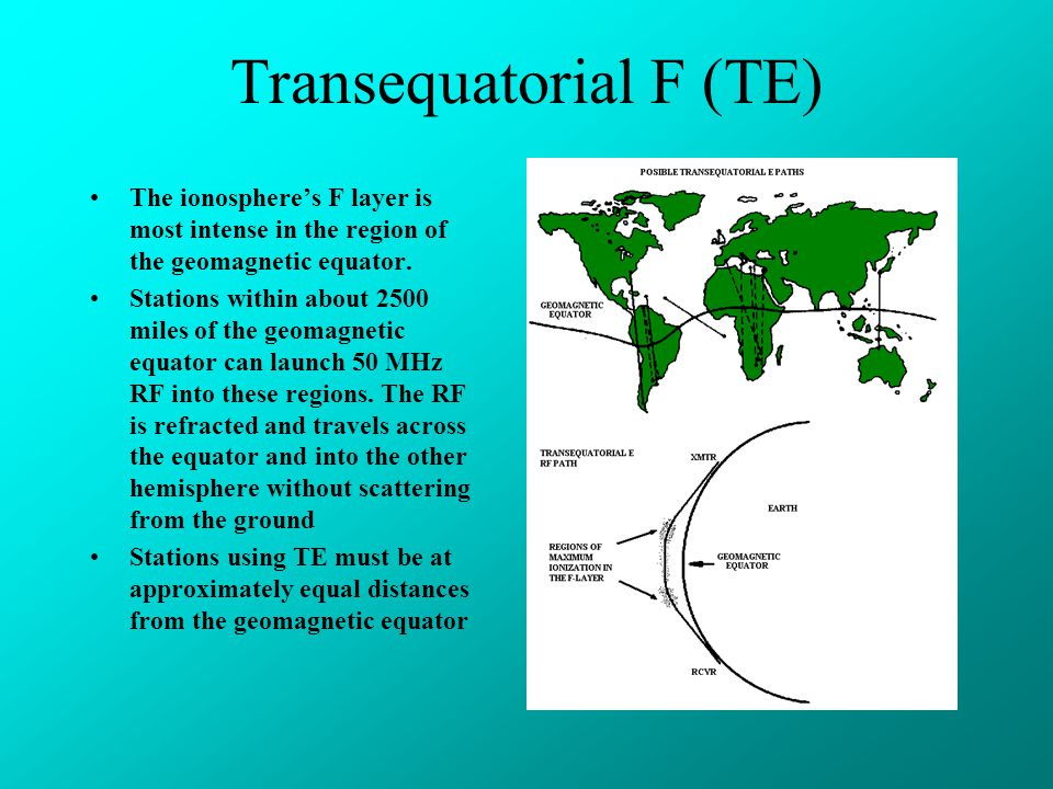 Transequatorial F (TE) The ionosphere's F layer is most intense in the region of the geomagnetic equator.