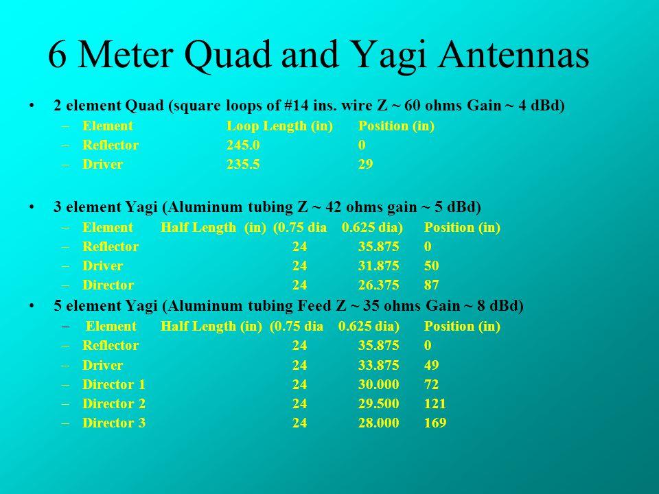 6 Meter Quad and Yagi Antennas 2 element Quad (square loops of #14 ins.