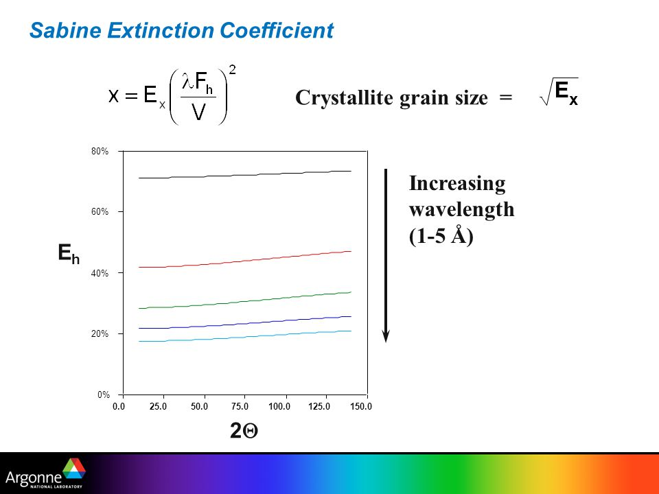 35 Random powder - all crystallite orientations equally probable - flat pole figure Crystallites oriented along wire axis - pole figure peaked in center and at the rim (100's are 90º apart) Orientation Distribution Function - probability function for texture (100) wire texture (100) random texture What is texture.